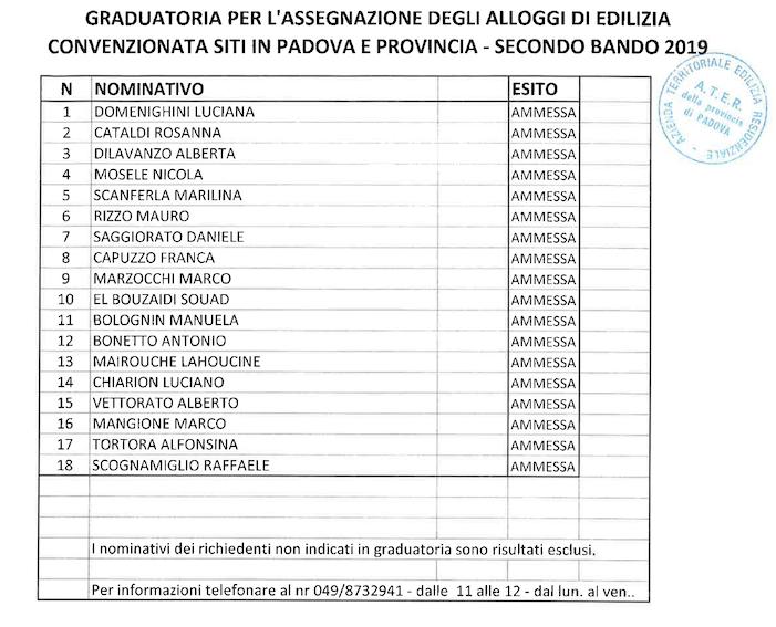 Graduatoria Alloggi NON ERP a novembre 2019